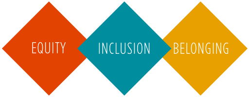 equity inclusion belonging
